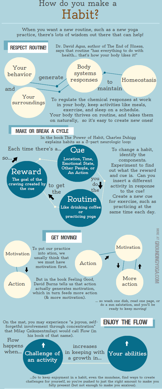 (Jan-Feb) Habit infographic