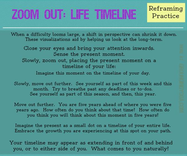 6)lifetimeline