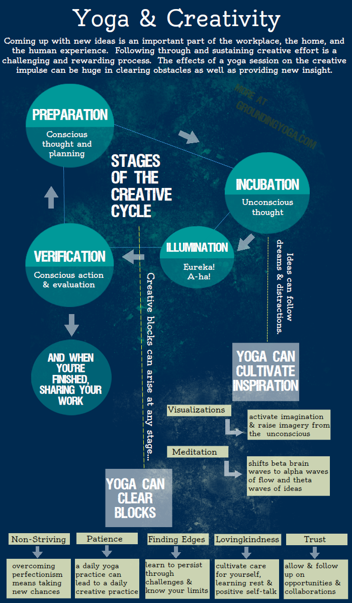 Creativity_infographic