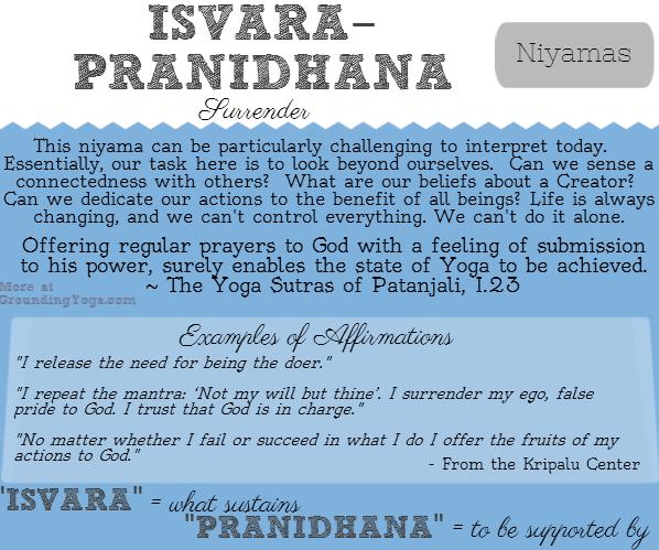 ISHVARA-PRANDIDHANA